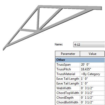 Queen Post Fan Truss 3D Model - FormFonts 3D Models & Textures